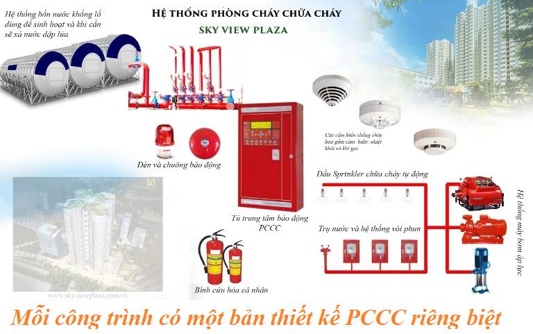 Pccc .3
